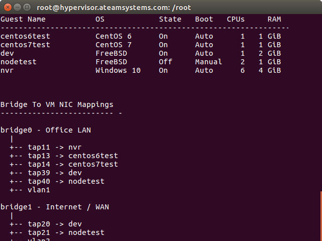 A-Team's BMT tool for managing FreeBSD Bhyve VMs.